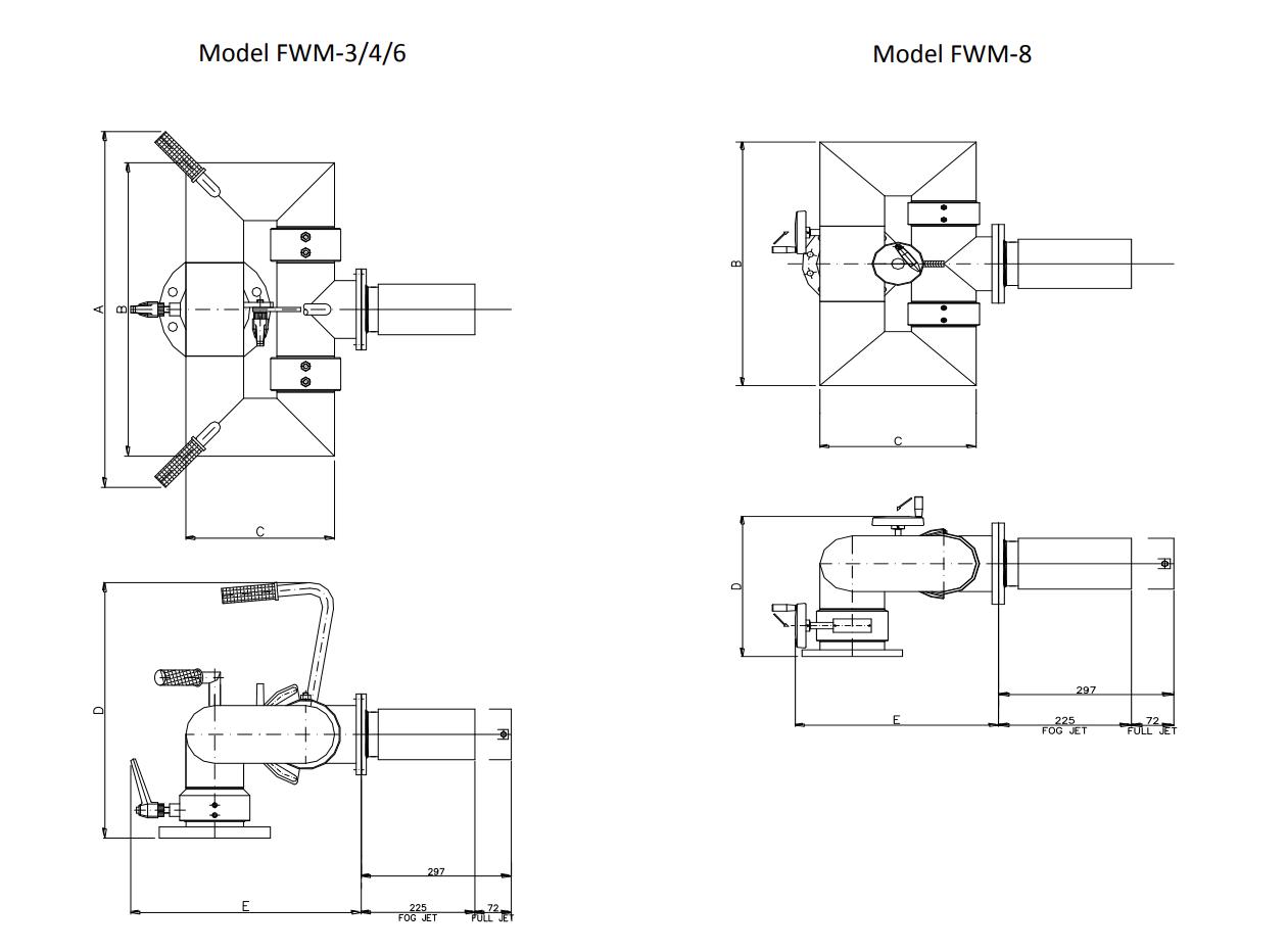 Technische specificatie Handbediende Blusmonitor