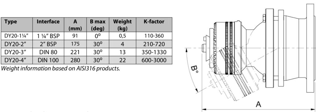Technische specificatie Flexi Nozzle