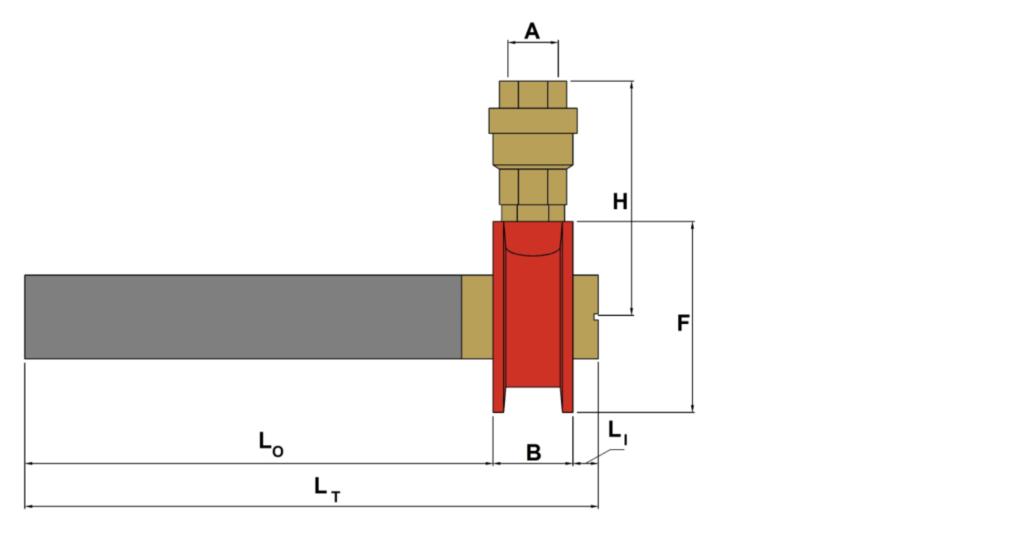 Technische specificaties inline inductor