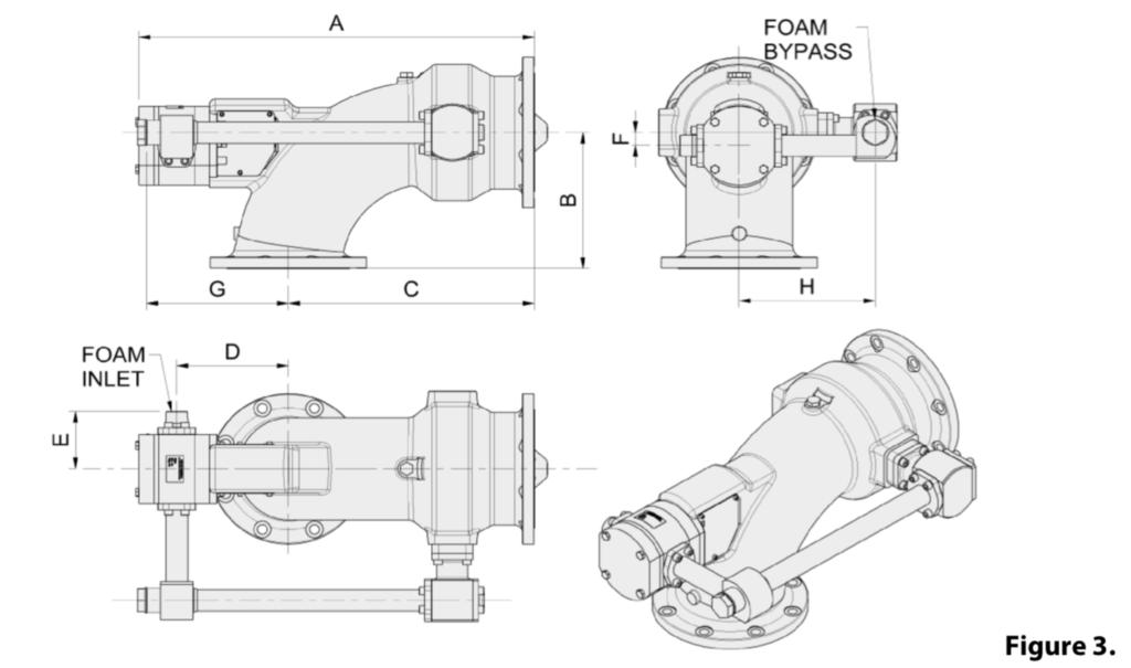 technische specificaties turbo in-line foam proportioner